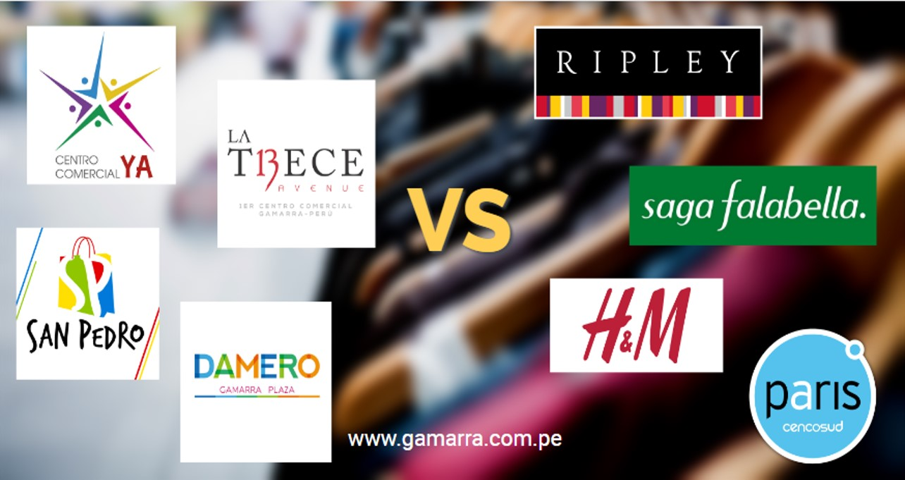 Gamarra vs Retails