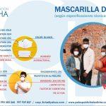 MASCARRILLAS SEGUN MINSA