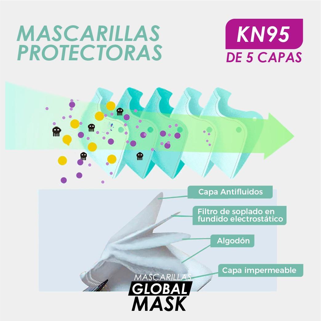 https://www.gamarra.com.pe/wp-content/uploads/2020/04/Mascarillas-por-mayor-KN95-2-1.jpeg